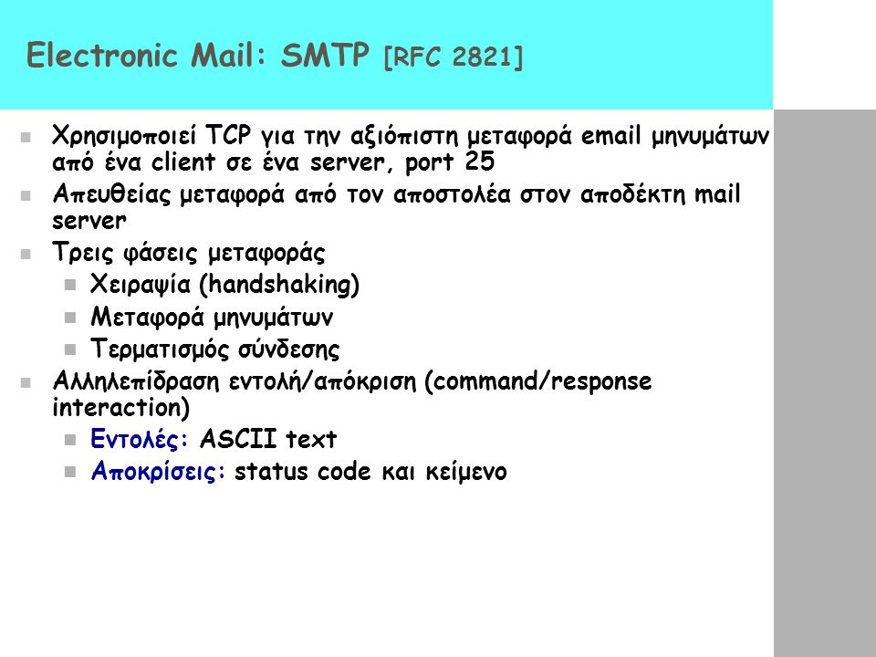 Electronic Mail: SMTP [RFC 2821]